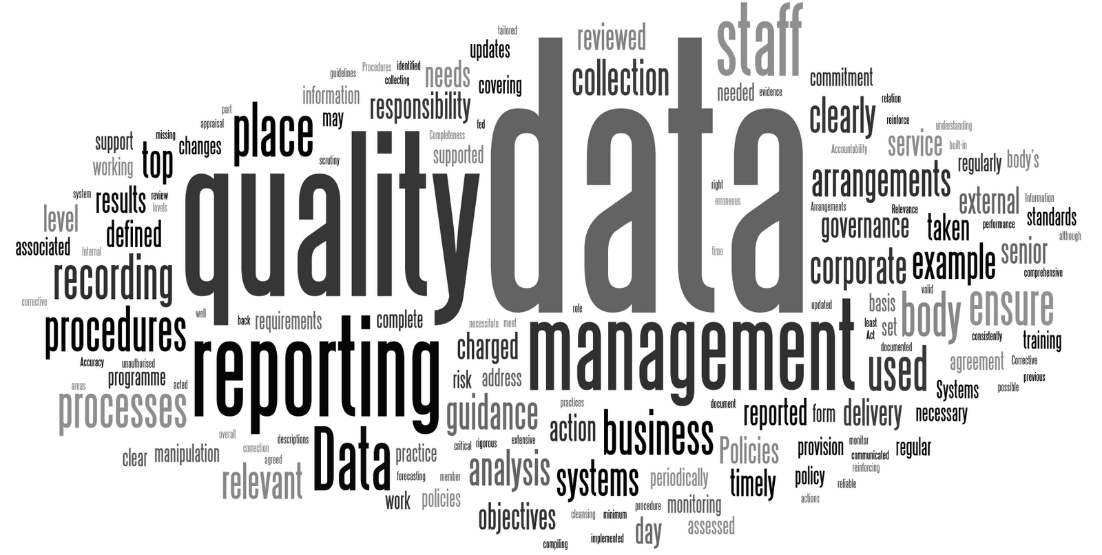 Speaking Data Data Quality Standards