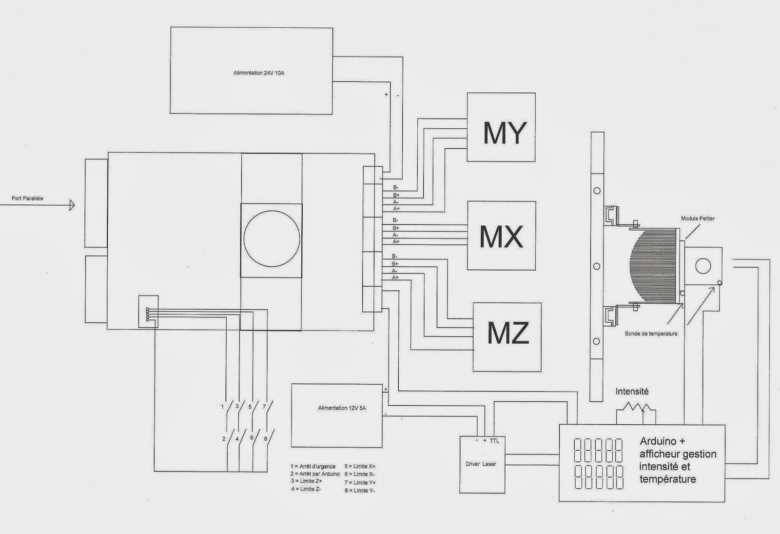 cnc 4 axis schema cablage