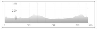https://www.bikemap.net/es/route/2810223-etapa-2-enero/