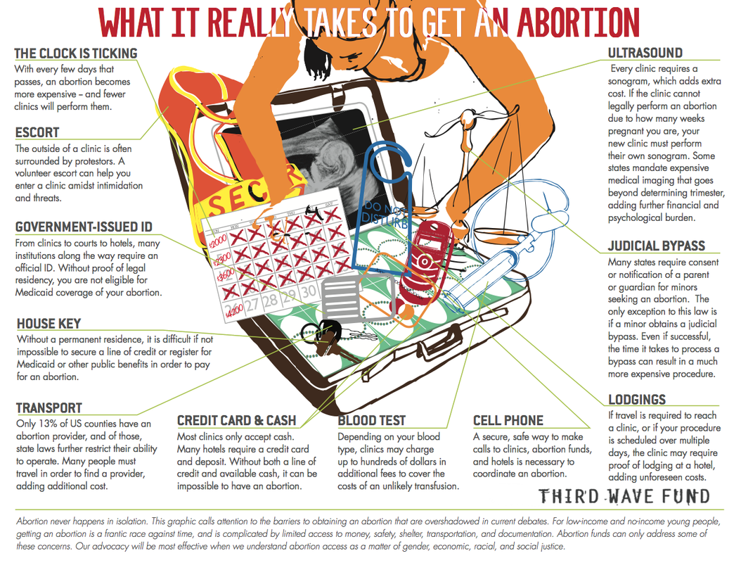 abortion summary 4 14 personal relationships  recognizing that abortion is a sensitive issue and that people can hold good-faith views on  the libertarian party introduction.