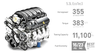 2019 Chevy Silverado Special Edition Engine