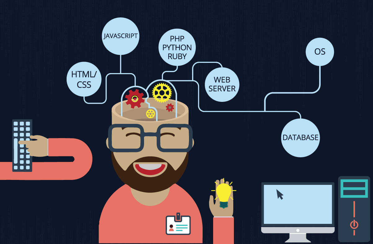 Full Stack Developer Là Gì Và Làm Sao Để Trở Thành Full Stack Developer