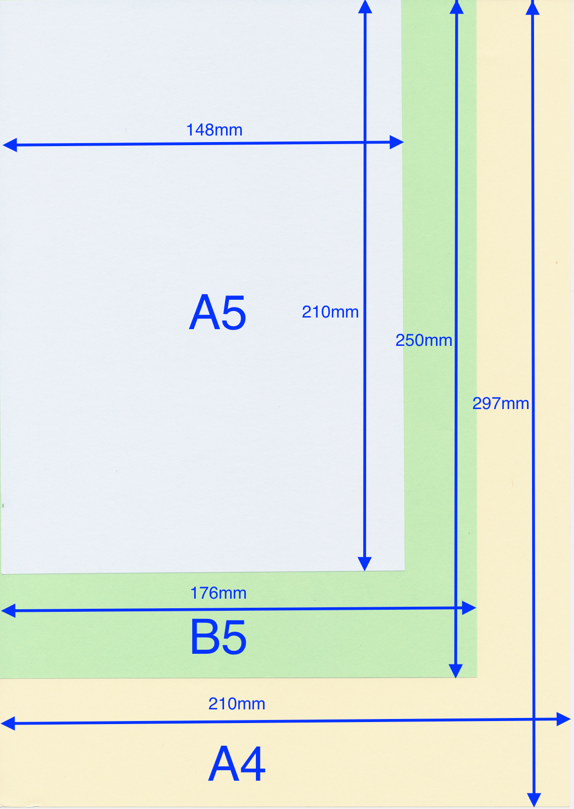 a5 dimensions