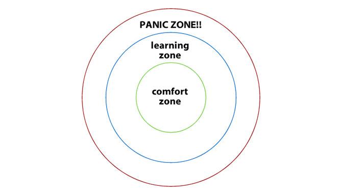 panic-zone