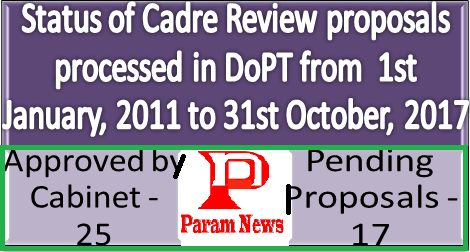 status-of-cadre-review-proposals-paramnews-dopt-order