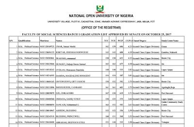 NOUN 2017/2018 Graduation List: Faculty of Sciences 1st, 2nd Batch