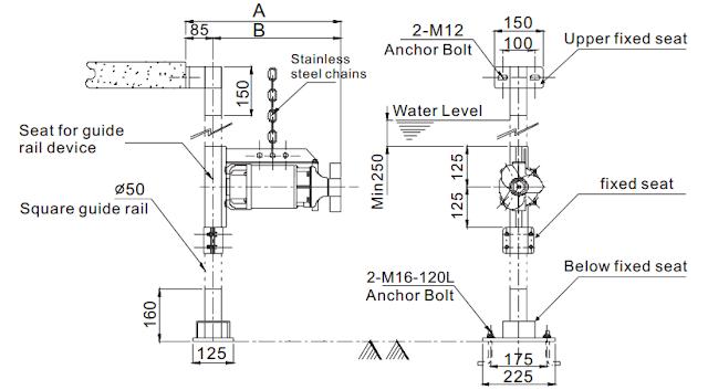 ứng dụng máy khuấy trộn chìm evergush trong hệ thống xử lý nước thải