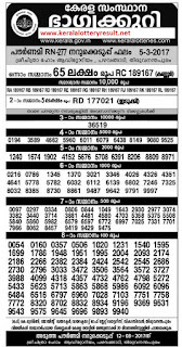 05.03.2017 POURNAMI LOTTERY RN 277 RESULTS - Kerala Lottery Result