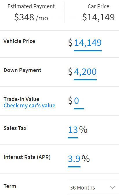 Pcp finance deals calculator