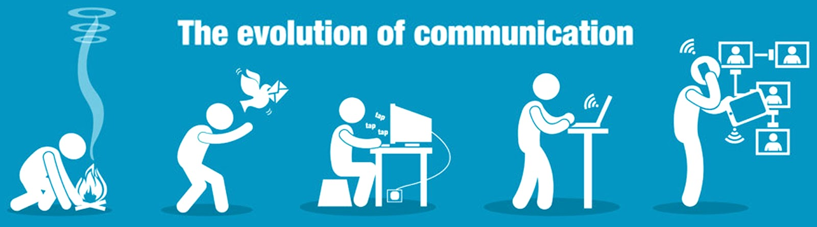 the evolution of communication essay Communication plays an important role in the development of a nation it is an integral part of development societies cannot change and develop without communication, as it is a process of social.