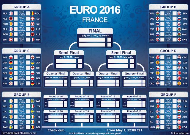 Informasi Jadwal Pertandingan Euro 2016