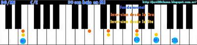 acorde piano chord DO con bajo en MI