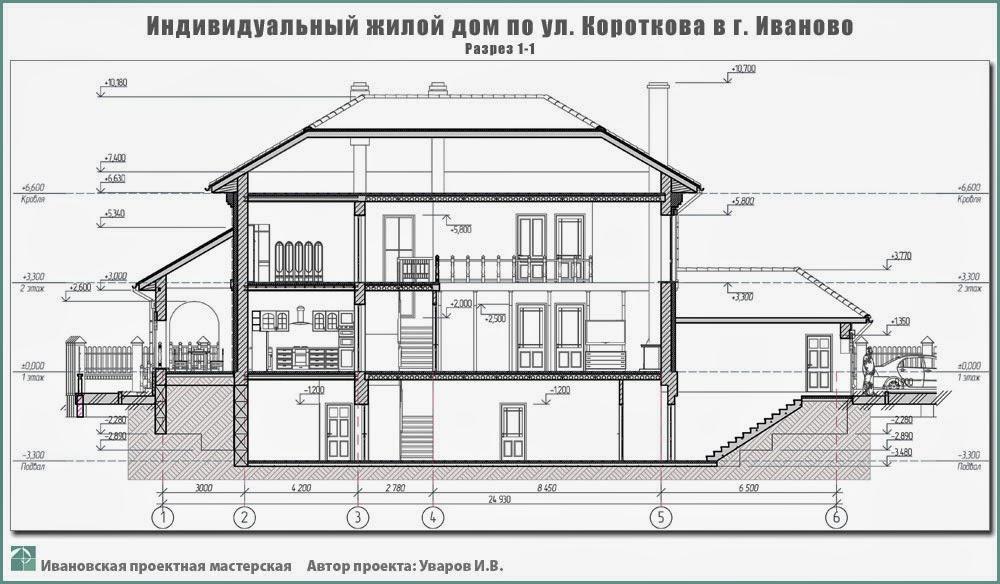 Проект жилого дома г. Иваново. Разрез