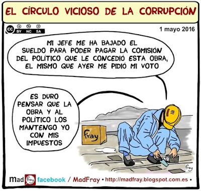 Uno de mayo día del trabajo, viñeta, humor, los trabajadores sostienen un sistema corrupto