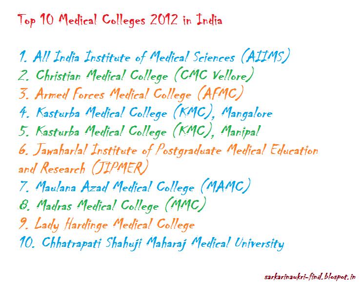 Top+10+Medical+Colleges+2012+in+India Online Application Form For Govt Jobs In Delhi on