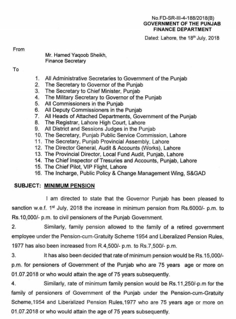Employees of Punjab Government Pension 2018