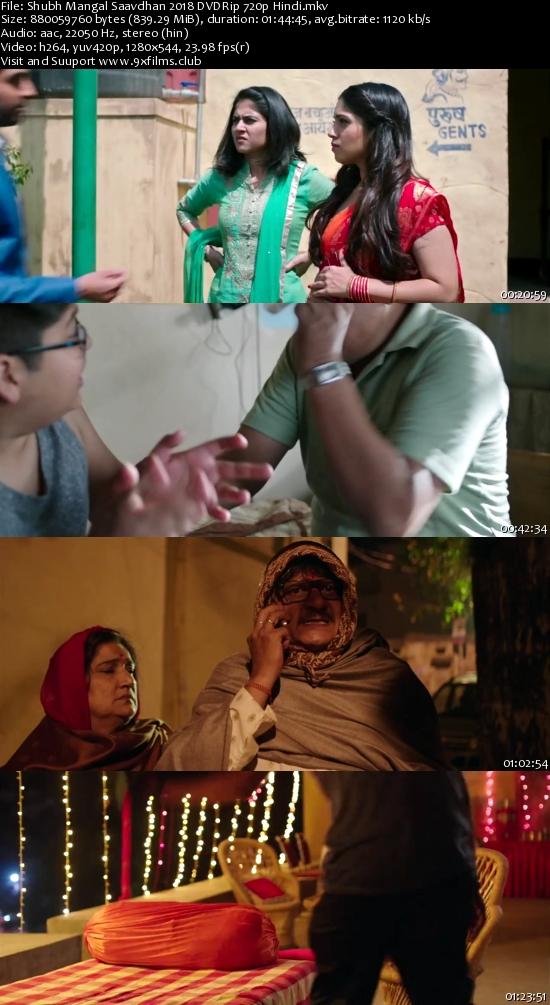 Shubh Mangal Saavdhan 2018 DVDRip 720p Hindi 800MB
