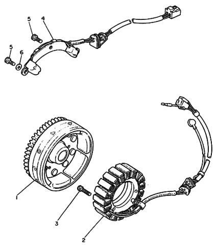 Yamaha Virago: Generator