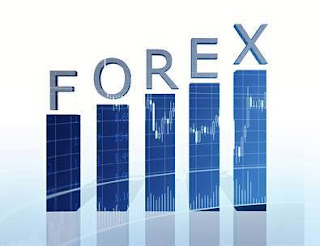 ?What is Forex