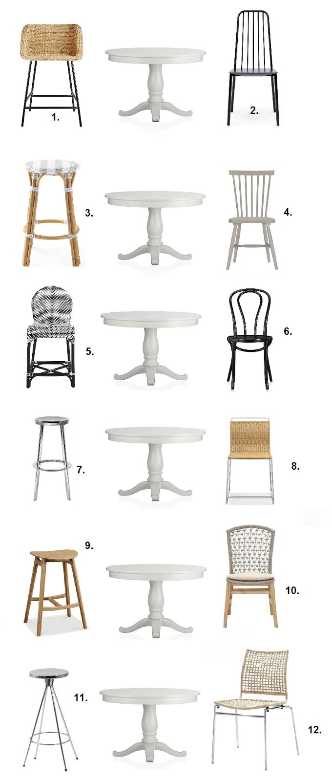 8FOOTSIX: Stools and Kitchen Chairs - Not Matchy Matchy