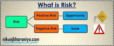Risk Based Thinking ISO 9001-2015