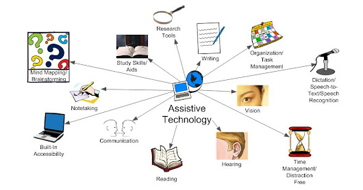 Assistive Technology and Accessibility Resources