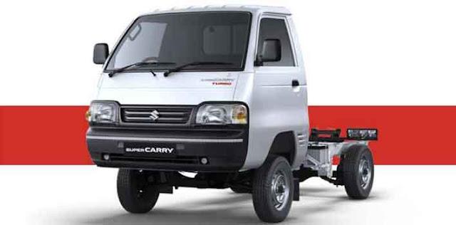Maruti Suzuki  ने बाजार से वापस मंगवाए 5900 वाहन