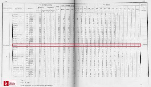 censo1857