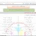 تدريبات إثرائية في وحدة المعادلات والمتباينات للصف الحادي عشر علمي الفصل الأول