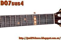 imagenes de acordes de guitarra 7sus4