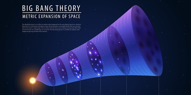 New Quantum Equation Suggests The Big Bang Never Happened And Our Universe Has No Beginning