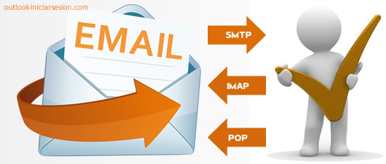 POP, IMAP y SMTP en outlook iniciar sesión