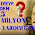 Muhammed İkbal kimdir.? Türklere Neden 1.5 Milyon Sterlin Yardım Etmiştir.?
