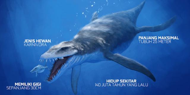 Liopleurodon merupakan predator puncak di lautan Eropa