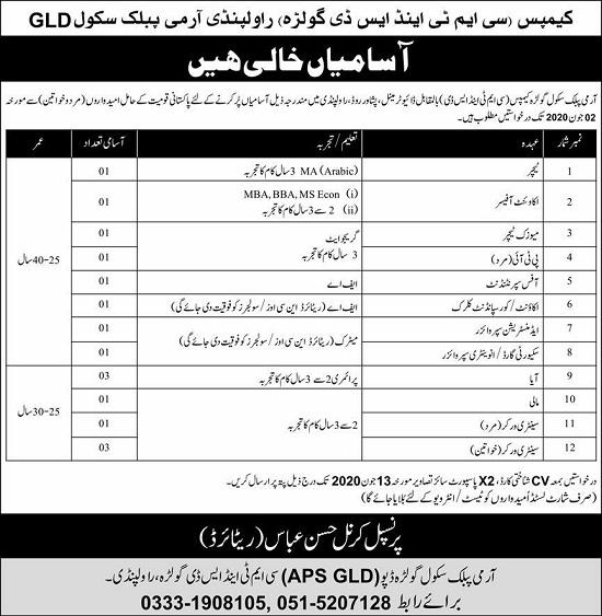army-public-school-Rawalpind-jobs-2020