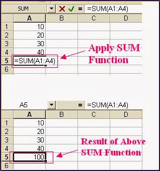 Practical  Use of SUM function in MS Example with examples