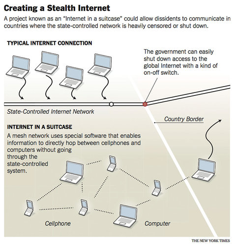 SYRIA'S INTERNET OUTAGE AND THE FUTURE OF INFORMATION WARFARE