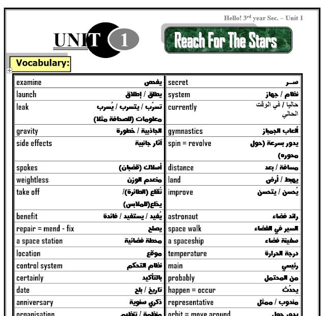 مذكرة ورد بدون علامات مائية للغة الانجليزية للثالث الثانوى جديدة منهج 2018 شاملة شرح ومراجعة واسئلة لكل الوحدات
