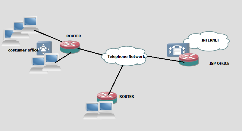 For What Is This Mikrotik Router? - BLOG NETWORK IT