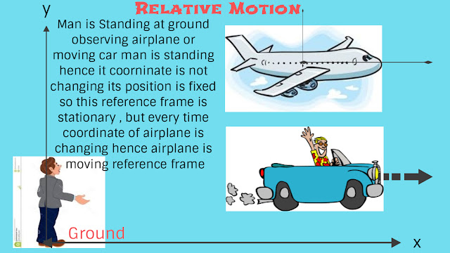 Relative motion numerical concept