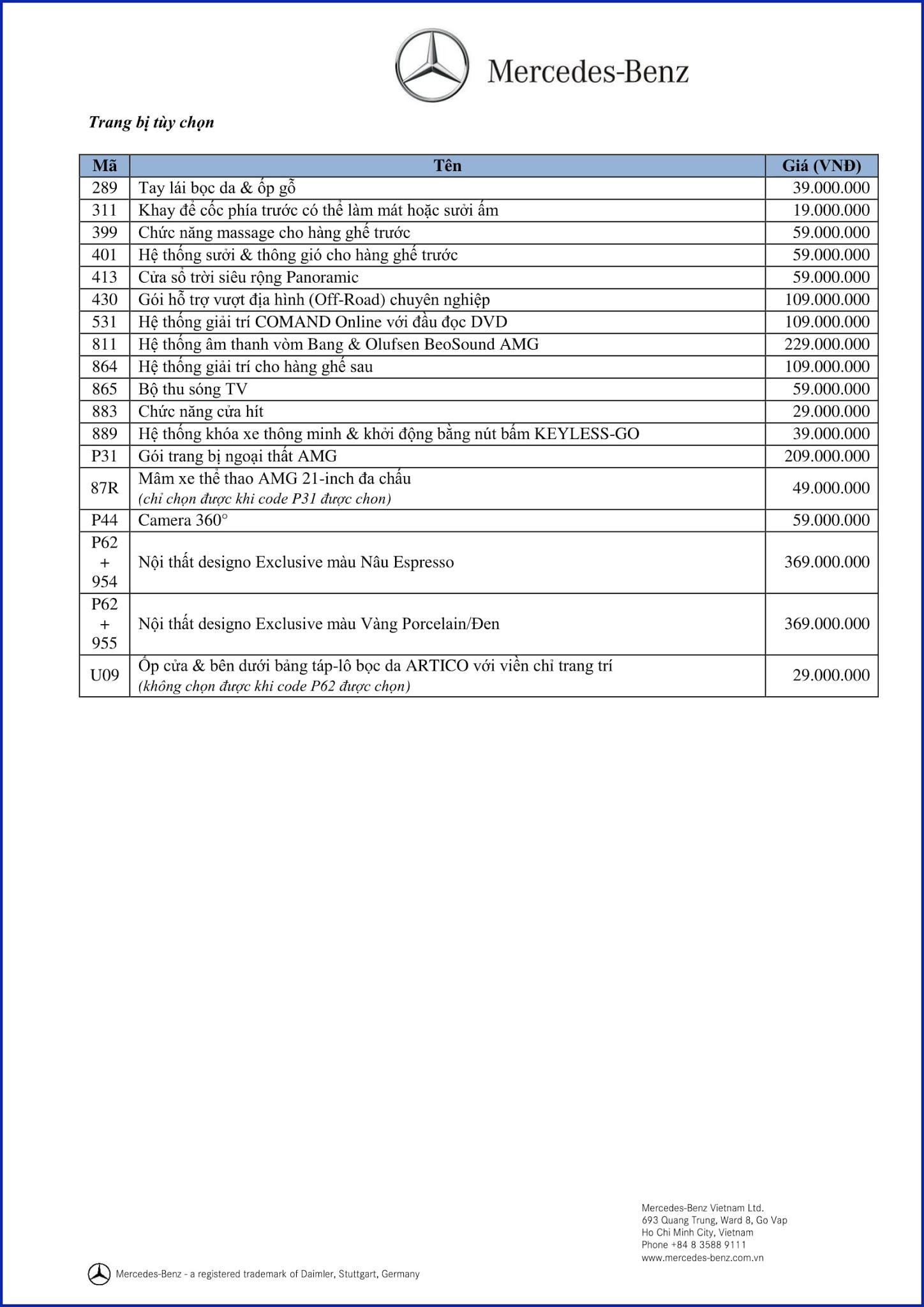 Bảng thông số kỹ thuật Mercedes GLS 350d 4MATIC 2019 tại Mercedes Trường Chinh