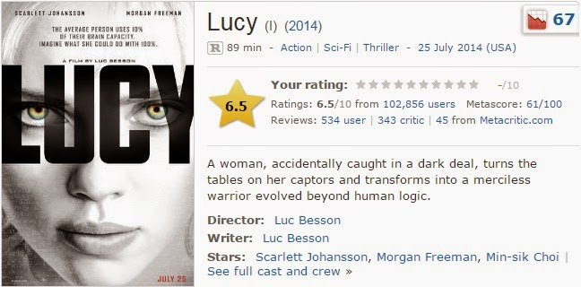 Lucy 2014 movie IMDB rating screengrab