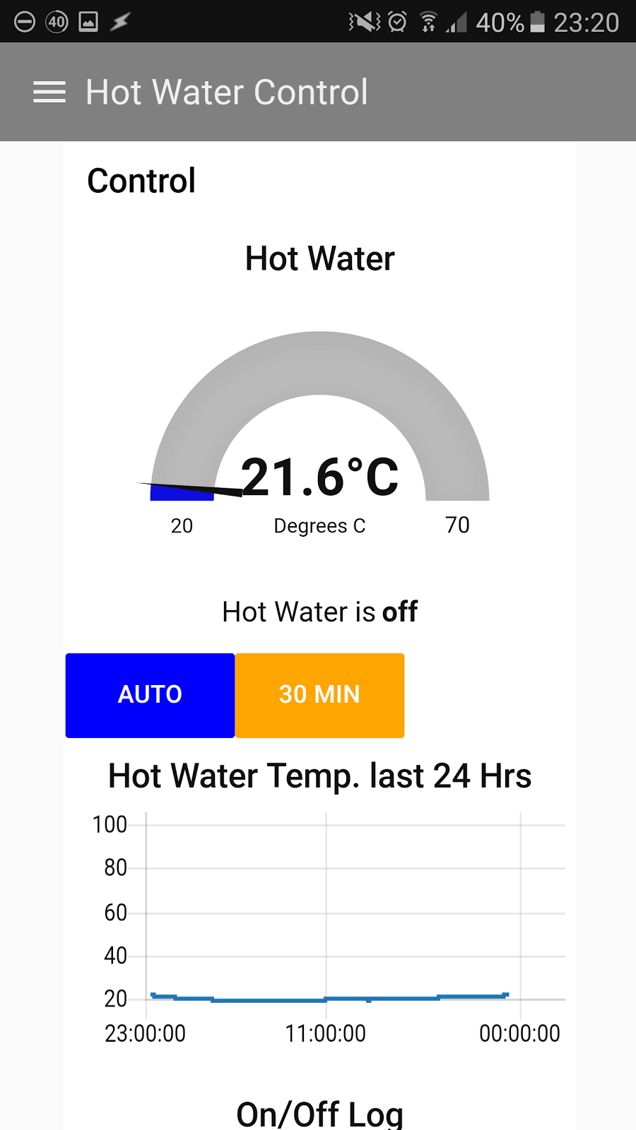 Gadjet's Blog: Hot water Remote Control using a Wemos D1      then a