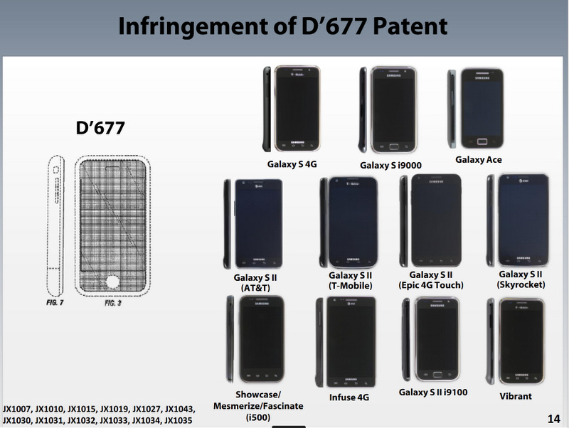 enpan's Patent & Linux practice: Apple結辯,投影片整理