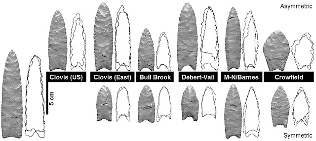 Scientists find traces of adaptation and cultural diversification among early North American stone tools