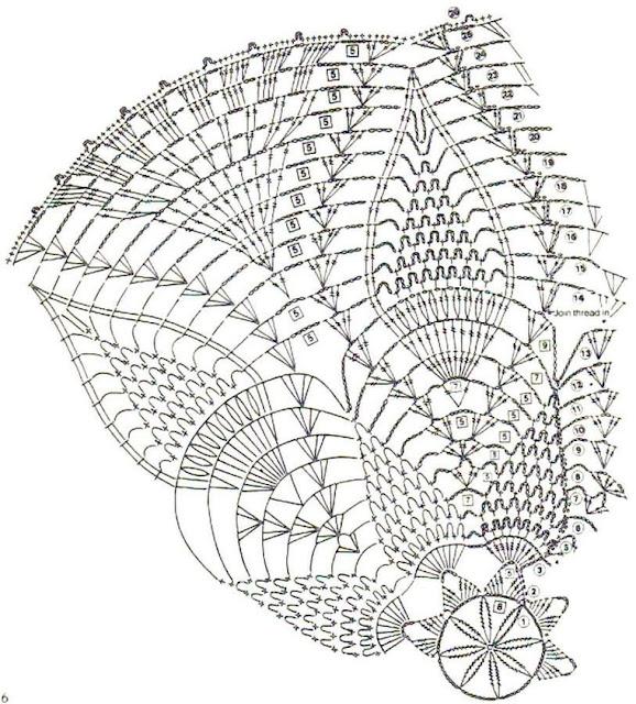 Katrinshine: Free crochet doily patterns
