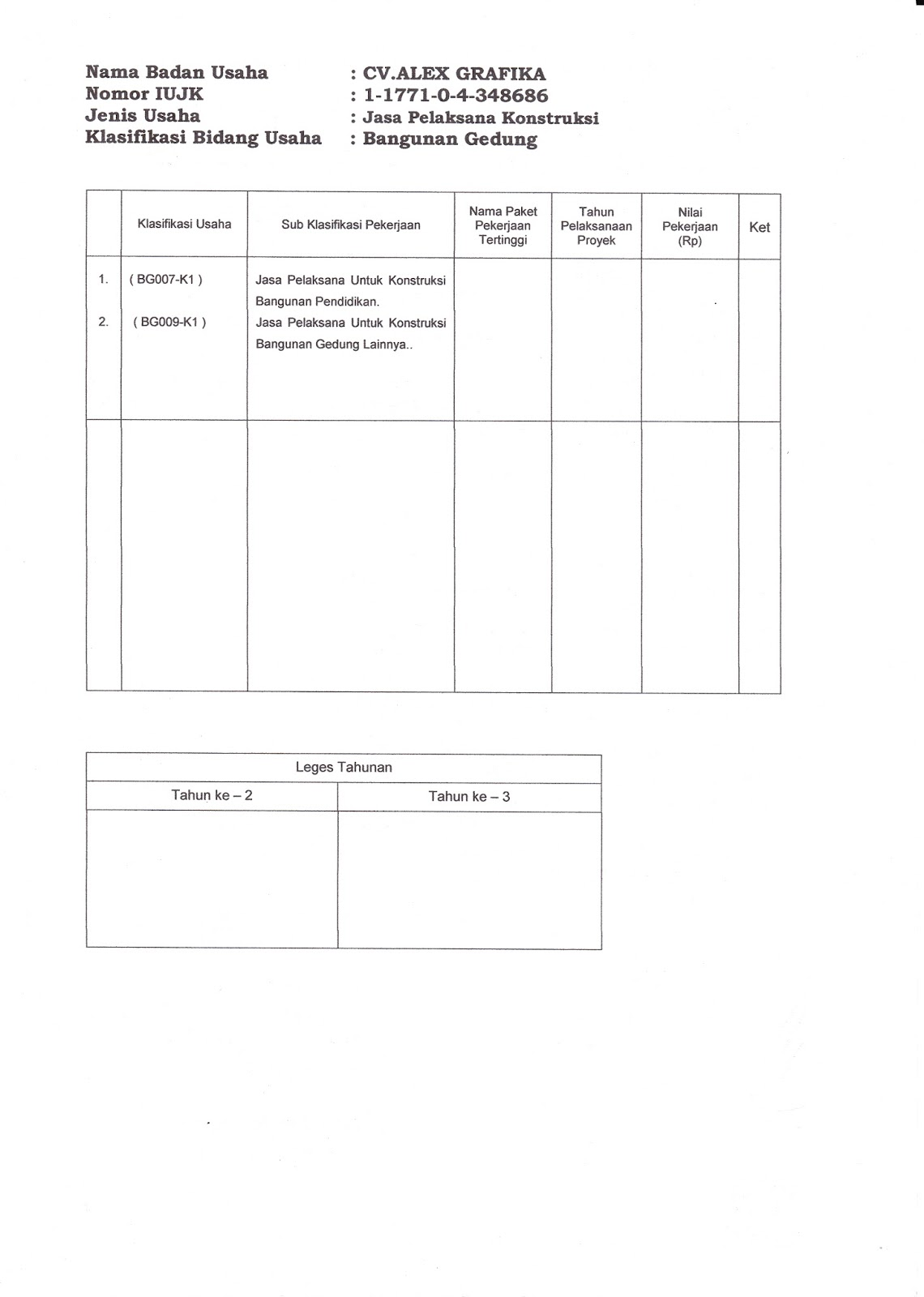 Izin Usaha Jasa Konstruksi Nasional - IUJK CV. ALEX GRAFIKA
