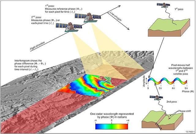 Indonesia perlu optimalkan aplikasi Teknologi SAR (Radar) di bidang kebencanaan