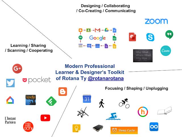 rotana ty modern learning professional work tools digital performance