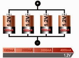 Mengakali Baterai PowerBank Error